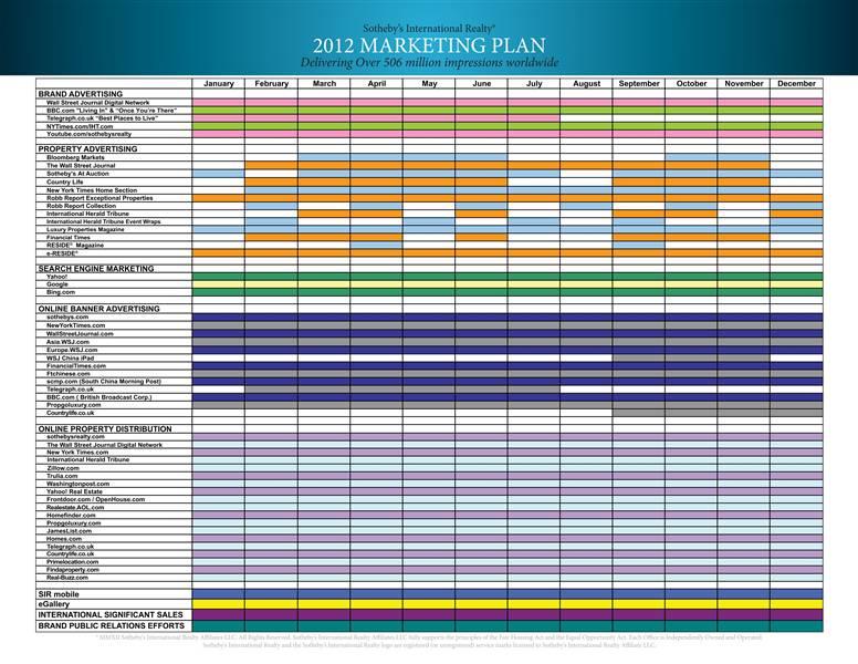 Marketing Strategy vs. Marketing Plan